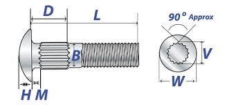 Carriage Bolt Sizes Chart Carriage Bolts Dimensions Mechanical Properties Aft