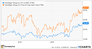 Is General Electric Stock A Buy The Motley Fool