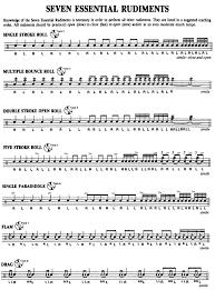 Hybrid Rudiment Chart 7 Essential Drum Rudiments Video Takelessons Blog
