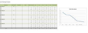 Microsoft Excel Burndown Chart Template Sprint Backlog Template With Burndown Chart Project