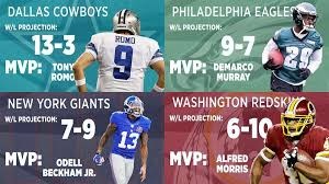 Full 2015 Nfl Preview With Predictions