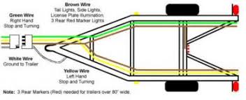 trailer lights wiring diagram 5 way images way switch wiring 5 way trailer light wiring diagram 5 circuit and