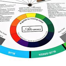 Color Wheel Chart 2x Coloring Matching Guide Color Wheel Mixing Chart For Blending Color Tool