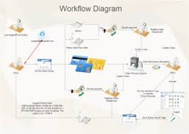 sharepoint workflow templates download workflow templates rome fontanacountryinn com