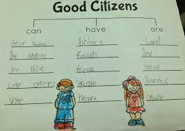 what makes a good citizen essay essay on responsibilities of a  the adventures of a k teacher good citizenship on the back they filled in a web where
