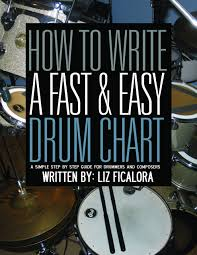 How To Write A Fast And Easy Drum Chart How To Write A Fast Easy Drum Chart A Simple Step By Step
