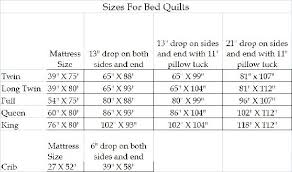 Measurements For King Size Quilt - Best Accessories Home 2017 & Dimensions Of A King Size Quilt Best Accessories Home 2017 Adamdwight.com