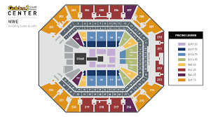 Wells Fargo Arena Seating Chart Wwe Updated Wwe Ownership Pie Chart Perspicuous Wwe Chart