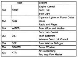 toyota echo 2001 radio wiring diagram images 2001 toyota tacoma 2001 toyota echo fuse box diagram 2001 wiring diagram