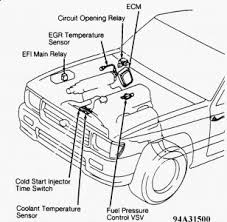 1993 toyota pickup feathering the gass and starting problem install jumper wire sst 09843 18020 between b and fp terminals of data link connector see fig 1 the data link connector is located in engine
