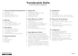 Skills Based Resume Template Skills Based Resume Sample Yomm