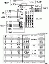 95 dodge dakota fuse box diagram basic guide wiring diagram \u2022 dodge dakota fuse box diagram dodge dakota fuse box diagram well photoshot furthermore rh tilialinden com 1995 dodge dakota fuse box diagram 1995 dodge dakota fuse panel diagram