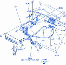 fuse box 92 chevy truck wiring library 78 Chevy Truck Wiring Diagram 1992 chevy pickup wiring harness enthusiast wiring diagrams u2022 rh rasalibre co 1992 chevy 454 engine