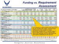 Dau Spruill Chart Os Cost Guide 05