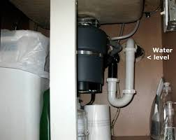 Diy  DoItYourselfConnecting A Washing Machine To A Kitchen Sink