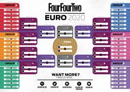 Now, it is scheduled to start from 11 june 2021. Euro 2020 Wall Chart Free With Full Schedule And Fixtures Fourfourtwo