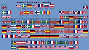 Pin by Csilla Duneczky on Periodic table | Pinterest | Periodic table