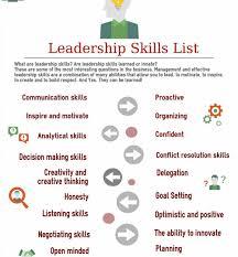 Leadership Skills Resume Examples Sensational Leadership Skills Resume Example List Sample Examples 17