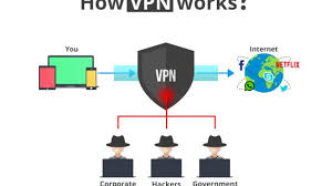 Mainstream Charts Vpn Is Mainstream In Us And Uk Data In Charts Sahrzad
