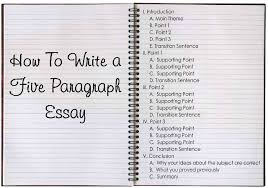 world wide web bargain unique essay writing term paper analysis  a standard essay possesses so many various forms of knowledge in many instances situated in specialised components or departments