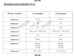 ГДЗ по математике класс Глазков Ахременкова контрольные работы   Контрольная работа №12