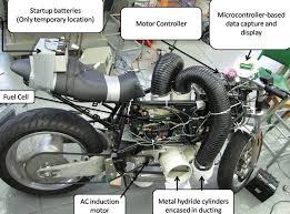 hydrogen motorcycle explained hydrogen motorcycle 01 hydrogen motorcycle 02 hydrogen motorcycle 04