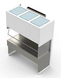 Stainless Steel Equipment  Medical Catering U0026 Cleanroom EquipmentCleanroom Bench