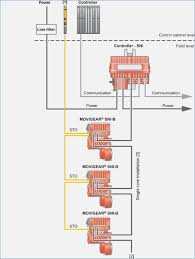 sew movimot wiring diagram stolac org sew eurodrive brake wiring diagram sew eurodrive products movigear sni