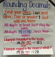 Fifth Grade Q1 Standards Compton Math