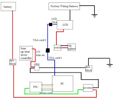 block diagram of lcd monitor ireleast info block diagram of lcd monitor the wiring diagram wiring block