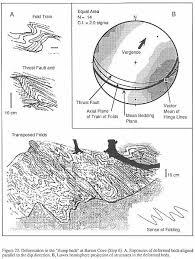 Bartons Cove Depth Chart Deerfield Rift Basin Massachusetts