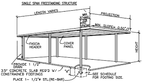 Patio Cover Plans Free Outdoor Goods