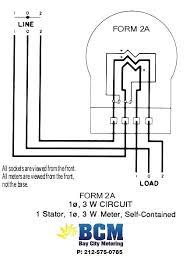 meter box wiring diagram amp meter box the main electrical panel com meter box wiring diagram ct meter wiring diagram images gallery domestic meter box wiring diagram meter box wiring diagram