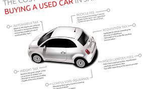 Paperwork  amp  spares      checklist   the seven things to check  When you buy a used car     wikiHow