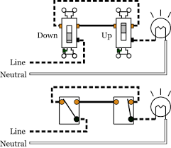 3 way switches electrical 101 3 Way Switch Wiring 1 Light 3 way light switch wiring diagram 1 3 way switch wiring one light