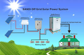 5kw solar system wiring diagram images solar inverter hybrid off grid solar power plant diagram image about wiring diagram