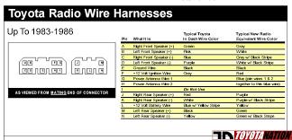 toyota radio wiring harness diagram of car stereo auto electrical Pannasonic of Car Radio Stereo Wiring Harness Diagram 88 camry radio wiring harness example electrical wiring diagram u2022 rh cranejapan co ford radio wiring harness diagram ford radio wiring harness diagram