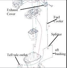 suzuki outboard wiring diagrams suzuki image suzuki outboard dt40 wiring diagram images suzuki dt4 diagram on suzuki outboard wiring diagrams