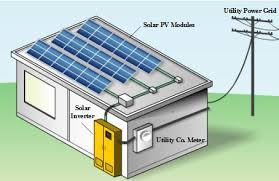 solar energy installers life energy pv panel grid systems panels solar cells midwest