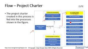 Pmp Live Lessons Pmbok6 5 32 Project Charter Flow 1