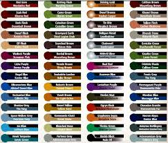 Games Workshop Paint Chart