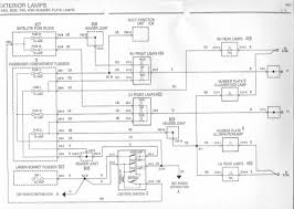 rover 414 fuse box diagram wiring diagrams best rover streetwise fuse box diagram trusted wiring diagram online fuse box circuit rover 414 fuse box diagram