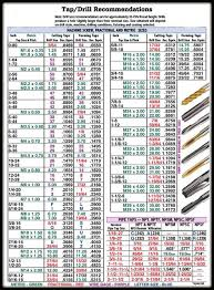 Image Result For Tig Welding Steel Chart In 2019 Drill