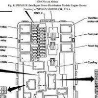 2003 nissan sentra ipdm er fuse box diagram wiring diagram library 2003 nissan sentra ipdm er fuse box diagram wiring diagramser wiring diagram wiring and diagram schematics