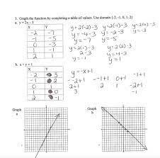 tables graphs equations worksheet key