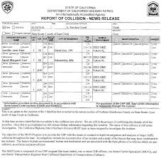 California Chp Incident Report Magdalene Project Org
