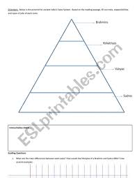 The Indian Caste System Esl Worksheet By Moukhraine