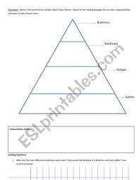 Caste System Chart The Indian Caste System Esl Worksheet By Moukhraine