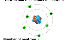 Structure Of Atom Chemistry Atomic Number And Mass Number Structure Of An Atom Part 3 English