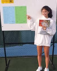 Prvo mjesto za našu Bonnie Szabo... - Teniski Klub Medveščak ...